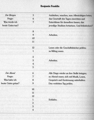 Tagesplan von Benjamin Franklin, aus: Der Sinn des Lebens. Hrsg. von Christoph Fehige u. a. 3. Aufl. München 2000, S. 372.