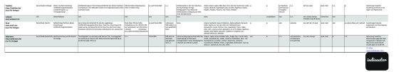ebook-distributoren-im-vergleich_sheet-2
